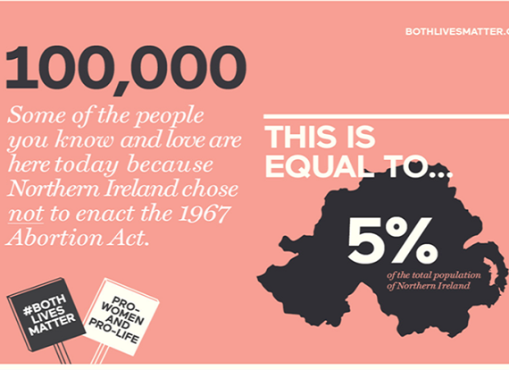 abortion restrictions in North Ireland.Never have so many people taken part in a legislative petition.The signatures represent all the postal addresses