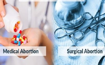 Abortion hidden face Focus on surgical abortions and give the idea that it is the main means of abortion is a wrong thinking. Where and when is the nasciturus most threatened?